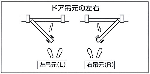 G4C-D12 ◇ 910*2200(枠外) ◇ 左吊リビングドア ◇ 枠付 ◇ ガラス付 ◇ 展示品_画像8