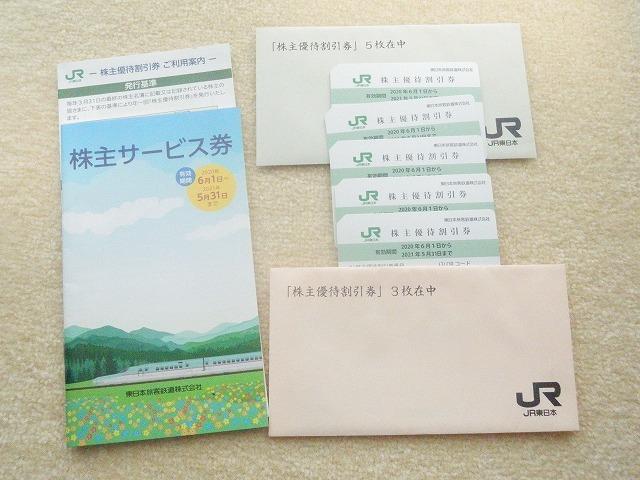 JR東日本 東日本旅客鉄道 株主優待割引券 8枚 株主サービス券 送料無料_画像1