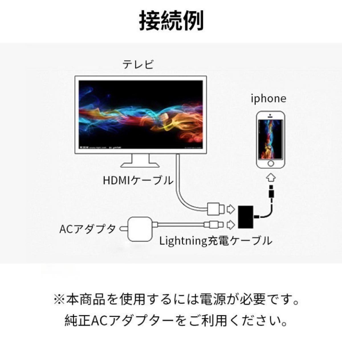 iPhone iPad HDMI変換 アップル AVアダプタ Lightning Digital HDMI変換ケーブル HD画質