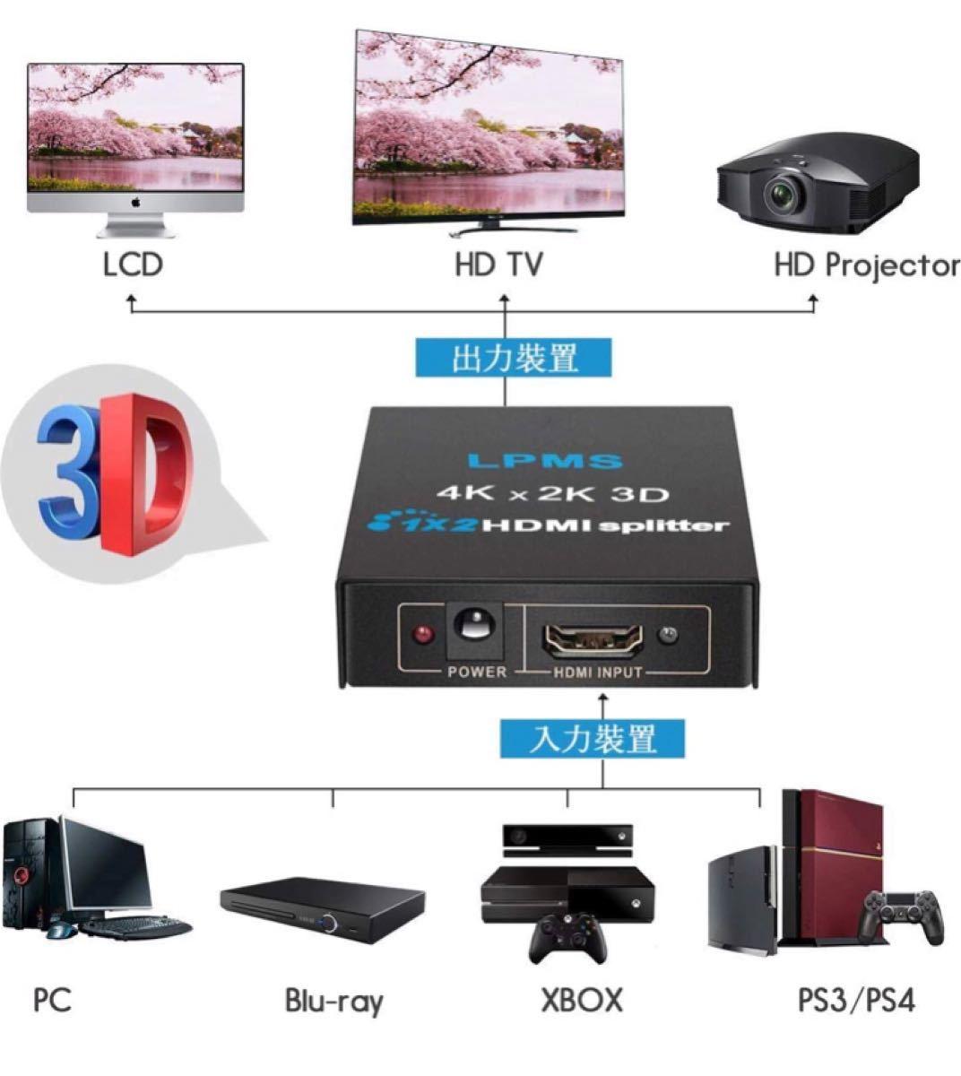 【新品】HDMI 分配器 1入力2出力 HDMI分配器 1x2サポート4K
