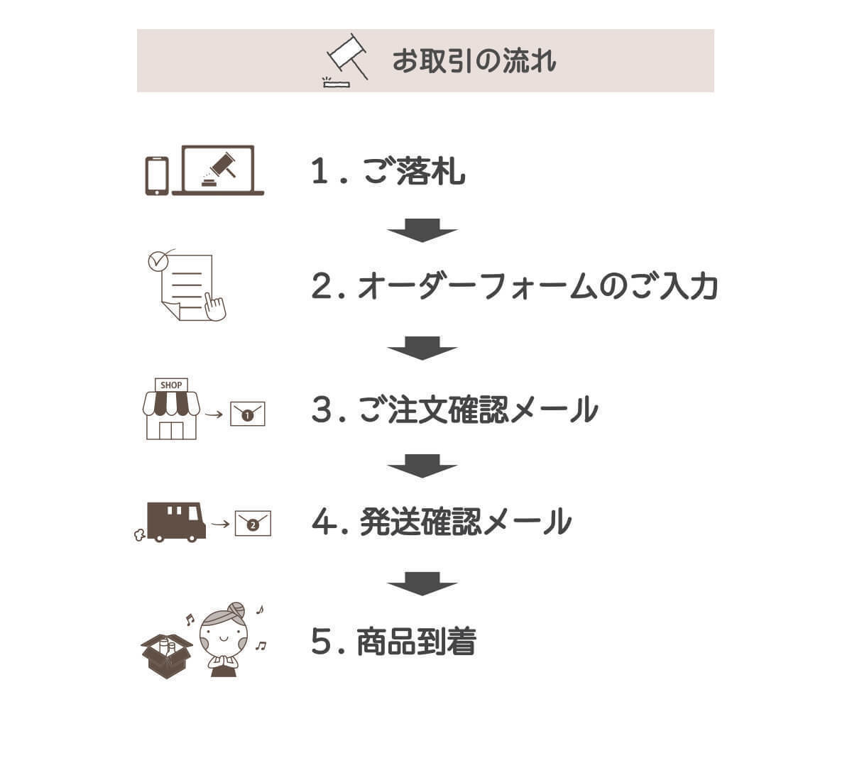 ♪ 富士薬品 富士の青汁 (大麦若葉×桑の葉) 30袋 1箱 賞味期限2022年8月迄 未開封品_画像5
