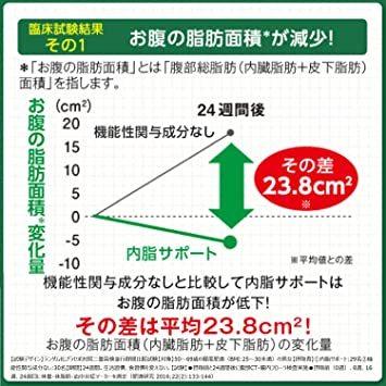 1袋 ファンケル (FANCL) 内脂サポート (約30日分) 120粒 [機能性表示食品] ビフィズス菌_画像4