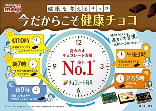 明治(菓子) 明治 チョコレート効果カカオ72%BOX 75g×5箱_画像5
