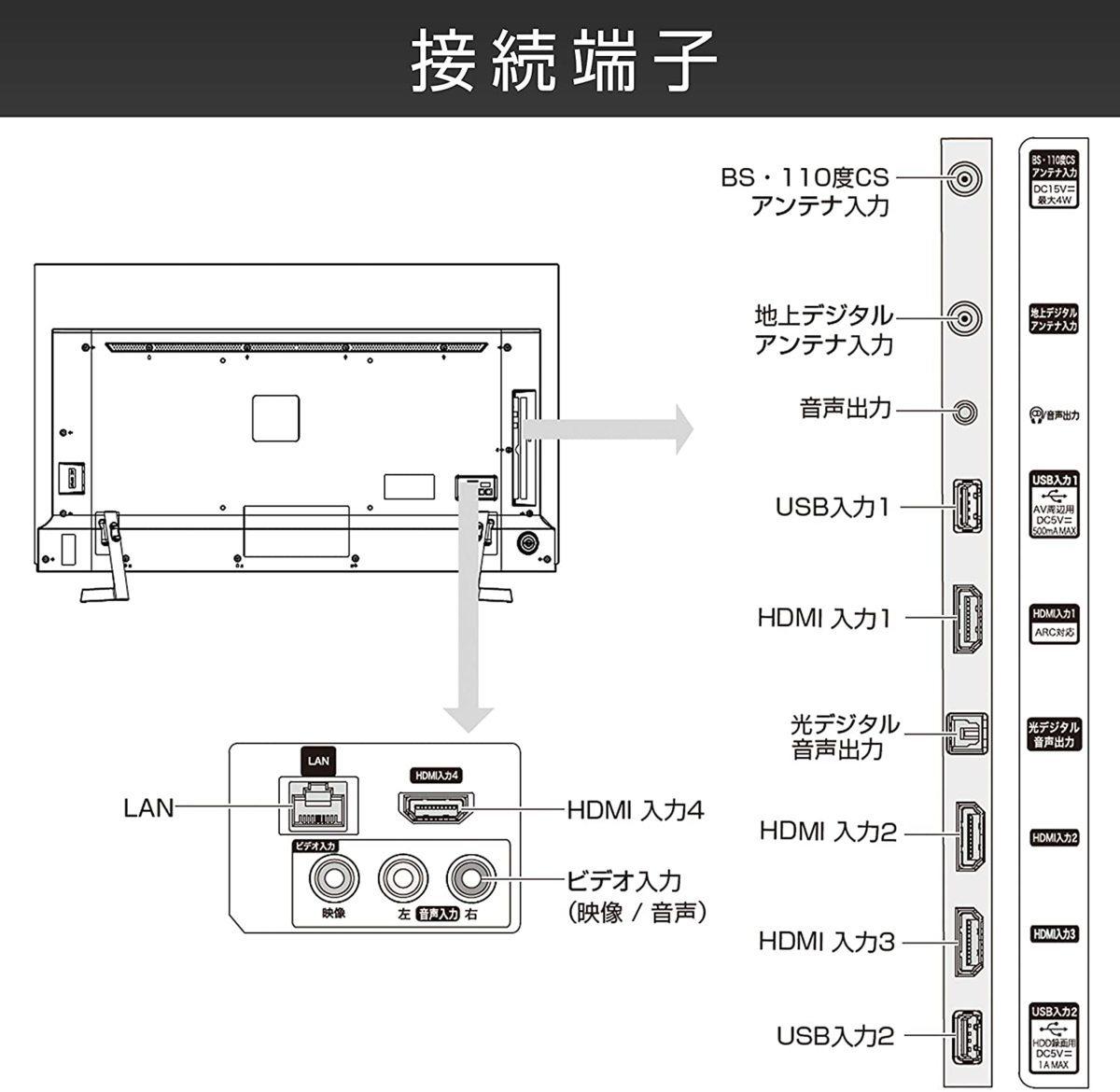 ハイセンス 55V型 4Kチューナー内蔵 有機ELテレビ 55X8F 無線LAN/Eilex PRISM/DOLBY AUDIO/YouTube/Amazonプライム/Netflix 2021/1~3年保証_画像4