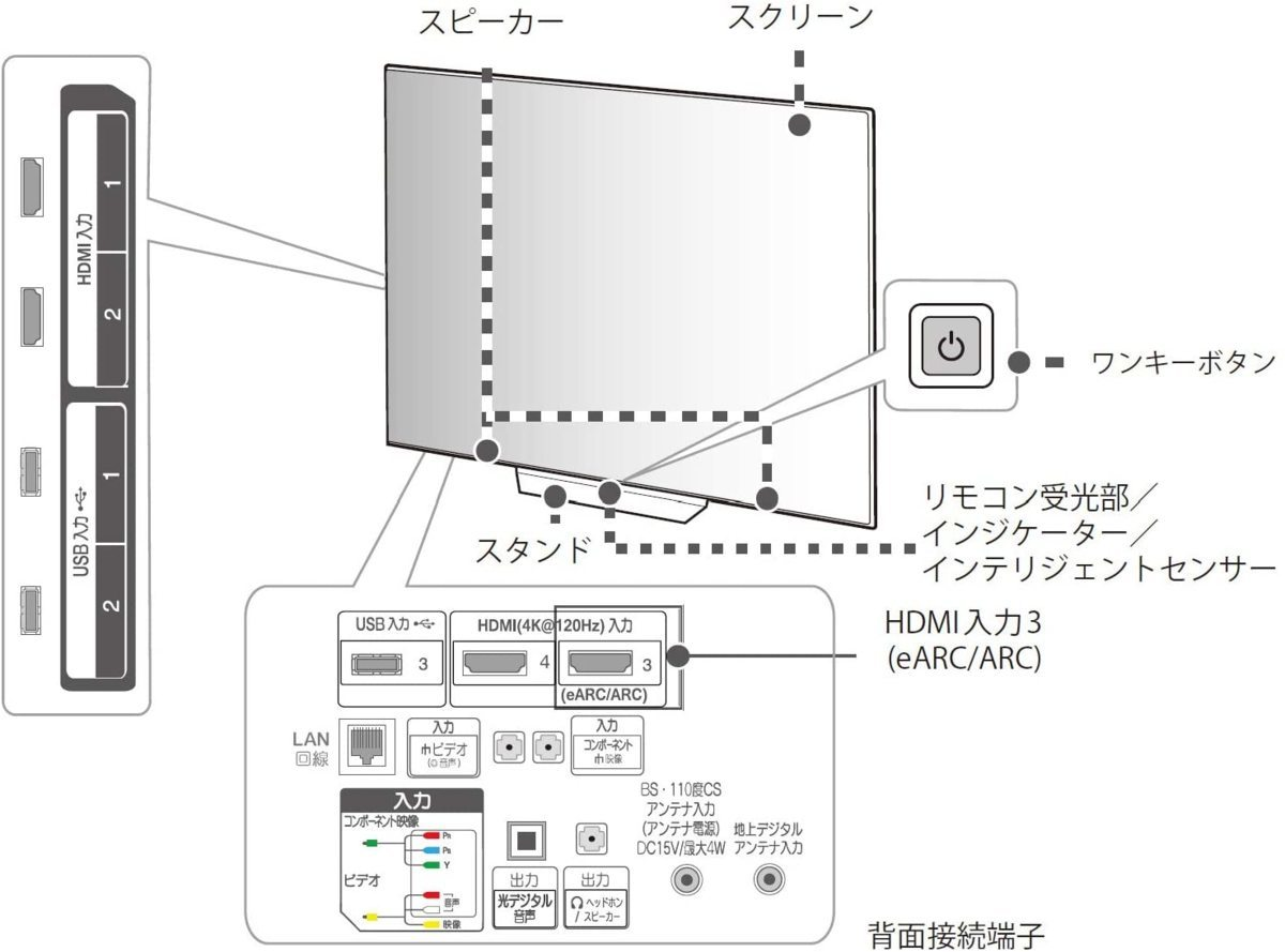 LG 55V型 4Kチューナー内蔵有機ELテレビ OLED55BXPJA 無線LAN/Bluetooth/Dolby Atmos/YouTube/Amazonプライム/Netflix 2021/4から1年保証_画像5