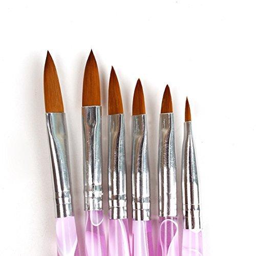 式一 Yiteng ネイルブラシ ジェルネイル ネイル スカルプ ピンク キャップ付き ネイルアート専用ブラシ×6本セット_画像7
