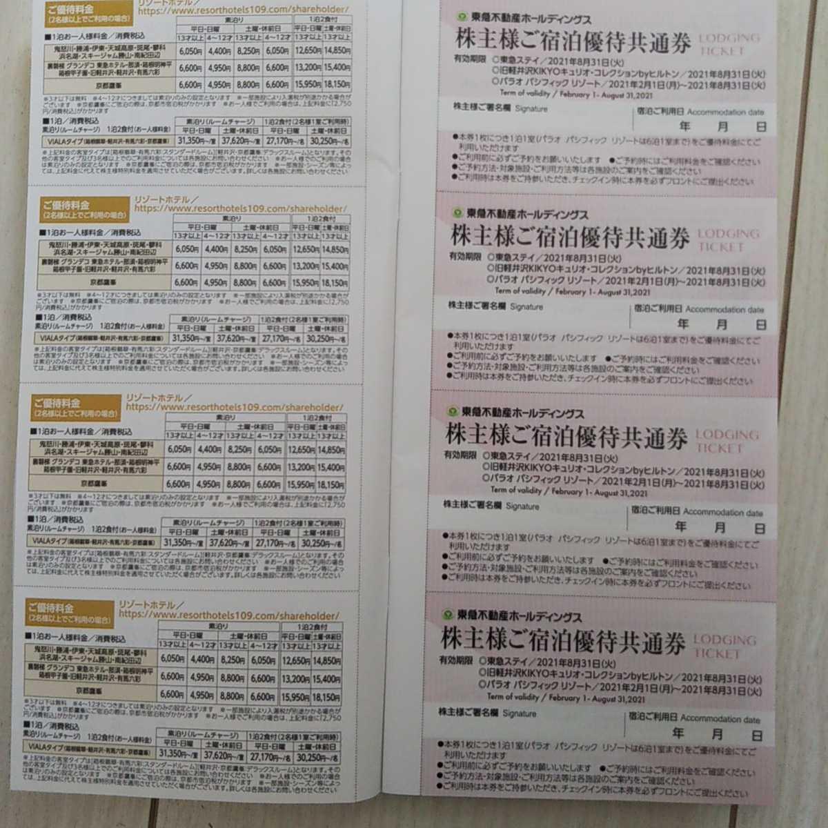 東急不動産ホールディングス 株主優待券16枚_画像3