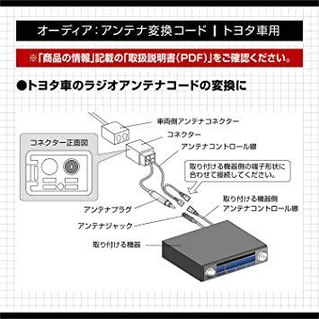 【Amazon.co.jp限定】エーモン AODEA(オーディア) アンテナ変換コード トヨタ車用 (2068)_画像2