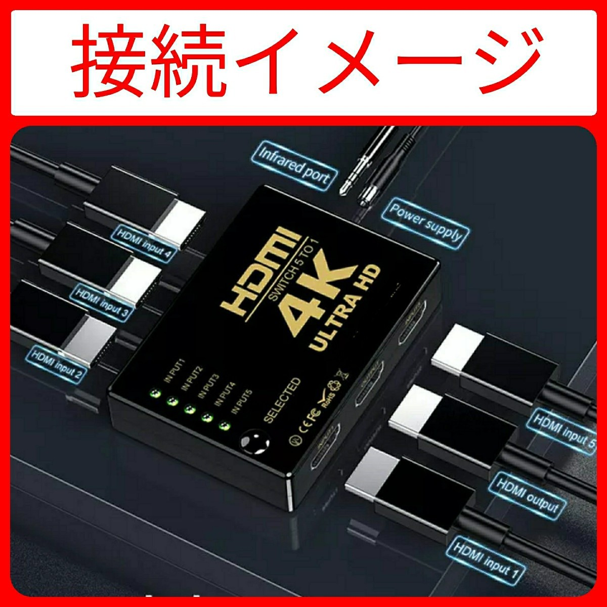 HDMIセレクター5入力1出力リモコン付
