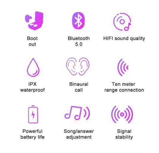 TWSワイヤレスイヤホン bluetooth5.0 HIFI高音質 ノイズリダクション 防水 自動ペアリング 左右分離型 iphone/android ブラック_画像3
