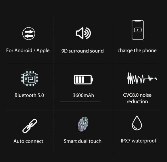 bluetooth5.0ワイヤレスイヤホン 大容量3600mah 自動ペアリング 高音質HIFI ノイズリダクション 防水 iphone/android/PC ホワイト_画像6