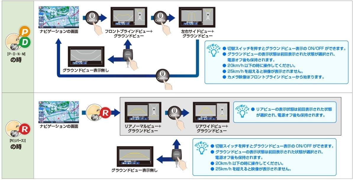 データシステム カメラ接続アダプター RCA093H オデッセイ H29.12年~ RC1・2・4 ナビスペ車(マルチビューカメラ付き)用RCA-093H_画像3