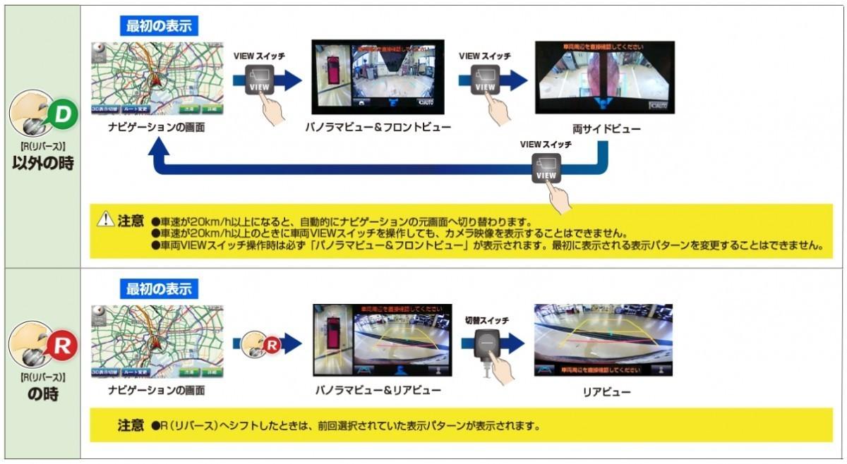 データシステム カメラ接続アダプター RCA094T シエンタ/ハイエース パノラミックビュー対応ナビレディパッケージ装着車用RCA-094T_画像3