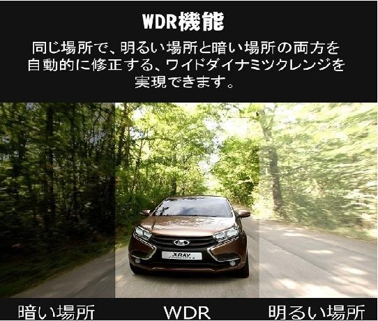 最安 F12 ドライブレコーダー 1.5インチ1080PフルHD120度広角レンズ 車載カメラ WDR ループ録画 駐車監視 モーション検知 Gセンサー 日本語_画像3