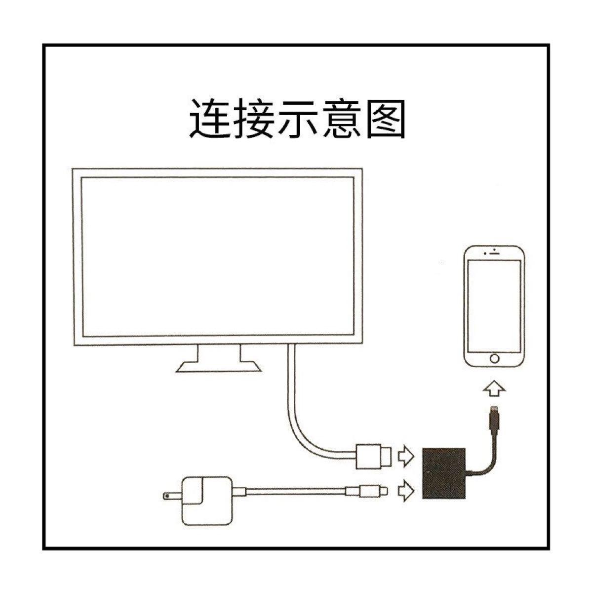 カードリーダー iPhone iPad SD microSD 高速 簡単