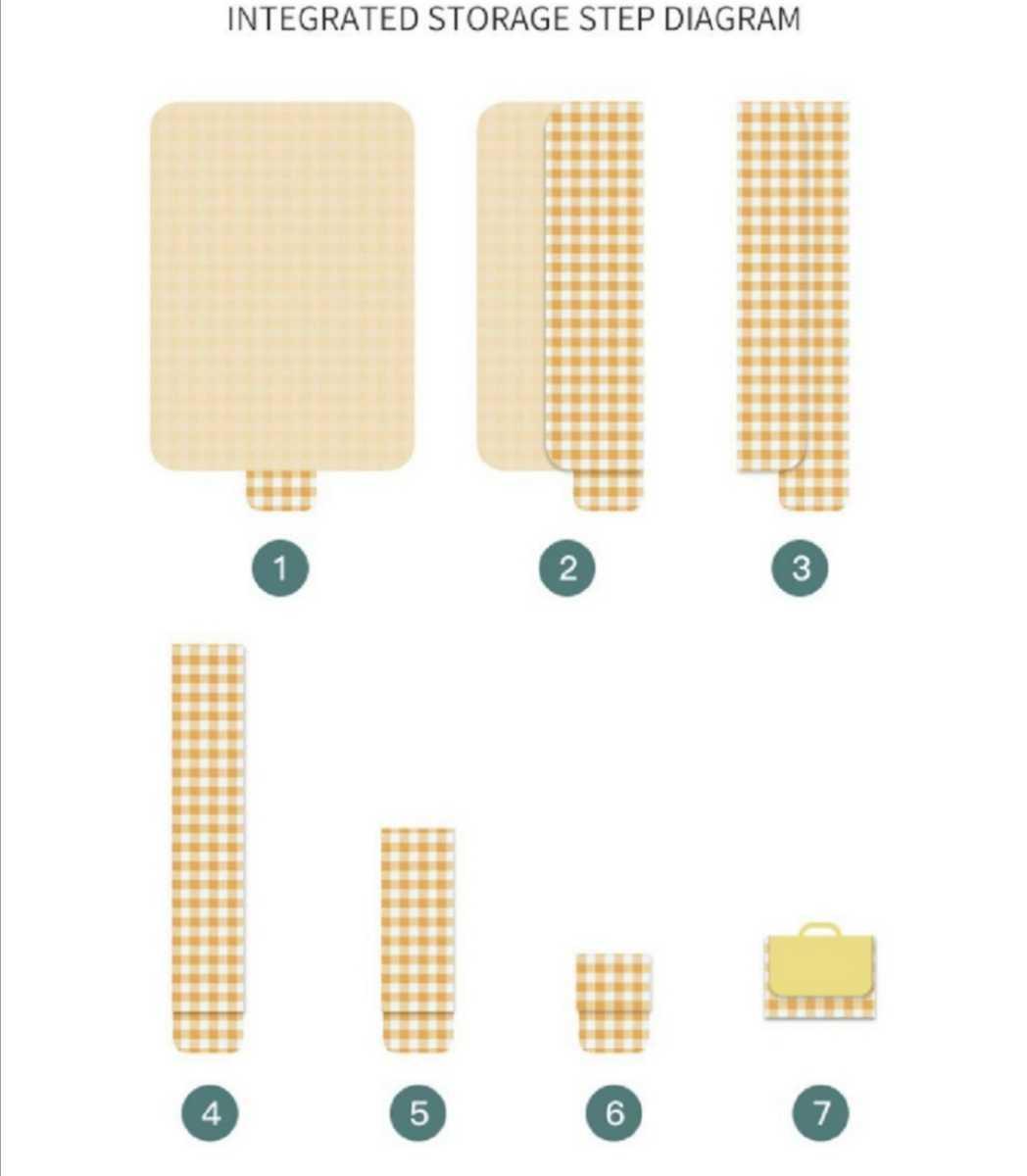 レジャーシート厚手 200CM*200CM 6~8人が使用 防湿マットオックスフォード布ピクニックマットポータブル折りたたみ