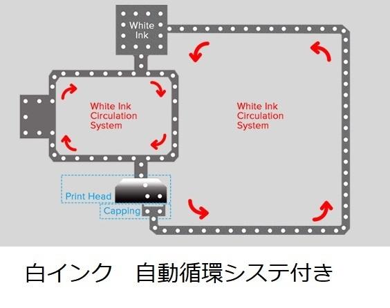 熱転写petフィルム印刷 バードランドDTFプリンター 仕上げ機セット DTF-600 2ヘッドパワフル白インク 起業・副業_画像10