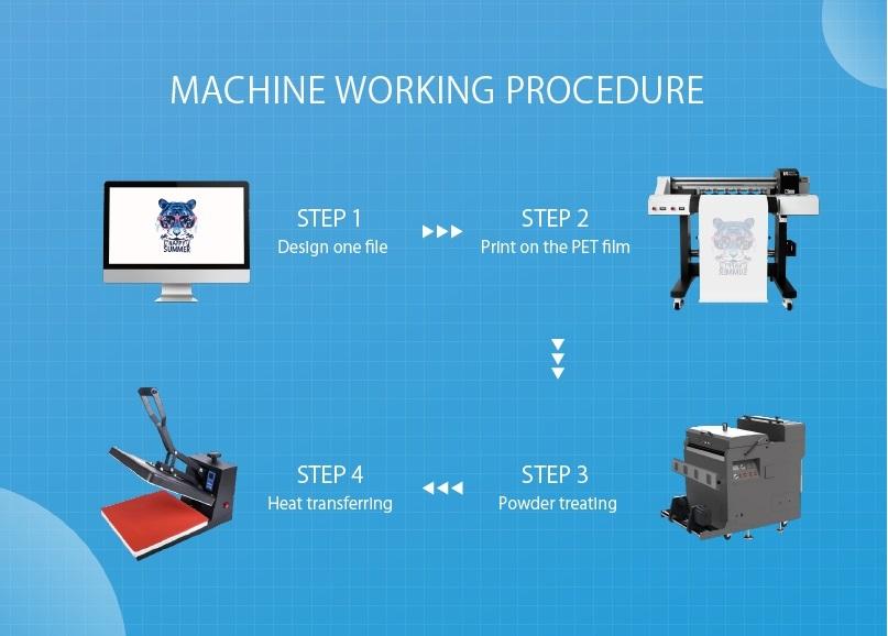 熱転写petフィルム印刷 バードランドDTFプリンター 仕上げ機セット DTF-600 2ヘッドパワフル白インク 起業・副業_画像9