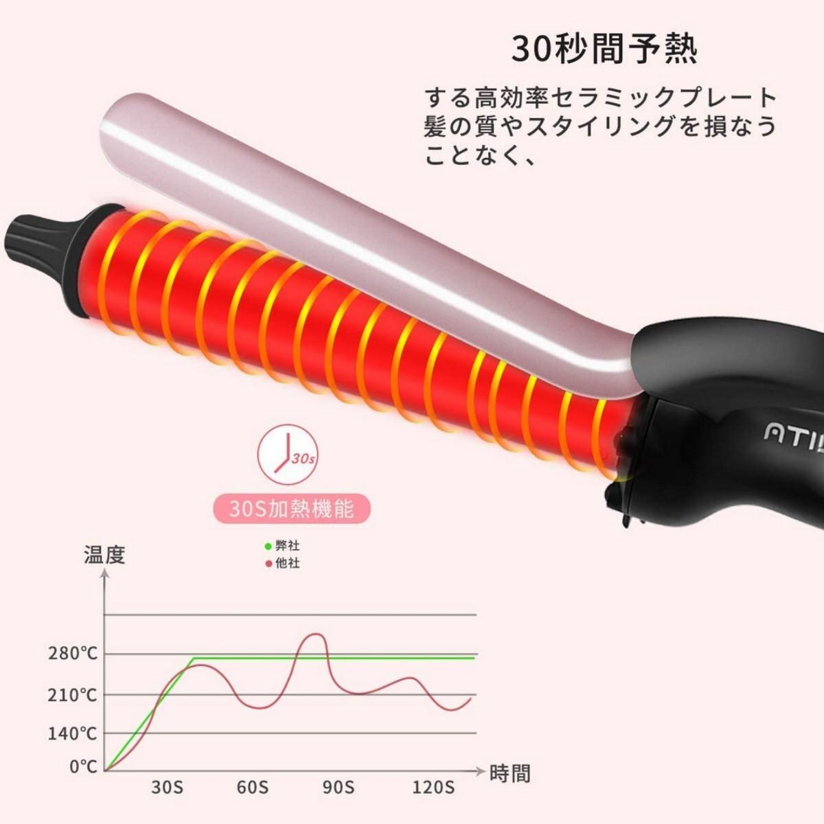 ヘアーアイロン カールアイロン 32mm マイナスイオン 新品 セラミックプレート