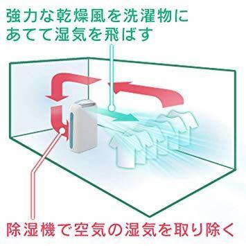 ブルー 2)タンク容量2.5L アイリスオーヤマ 衣類乾燥除湿機 強力除湿 タイマー付 オートルーバー 除湿量6.5L コンプレ_画像4