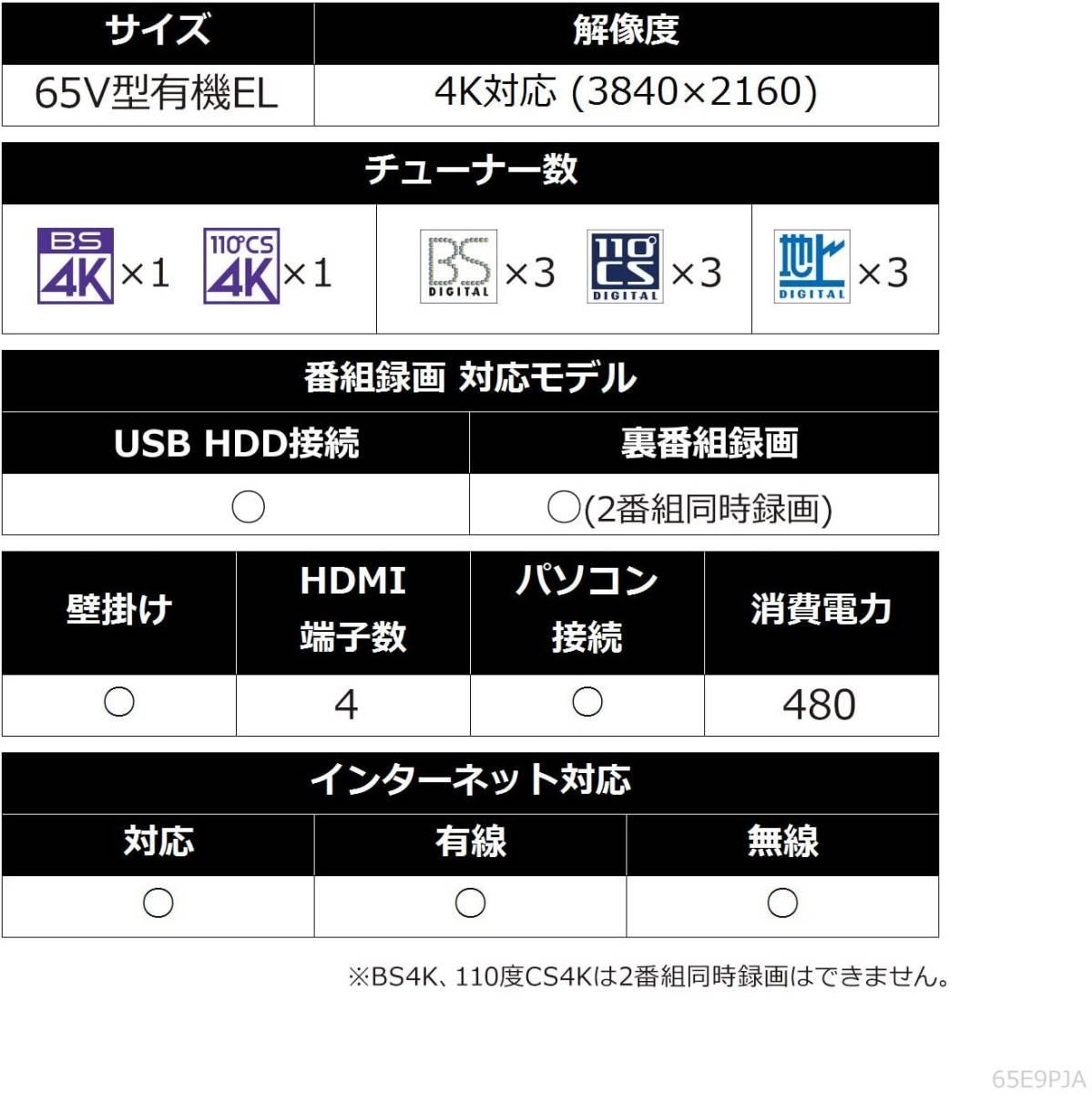 【1円スタート!!】新品 2019年製 有機ELテレビ LG 65V型 OLED65E9PJA 4K対応 BS・CS 4Kチューナー内蔵 YouTube【M04C05】_画像10