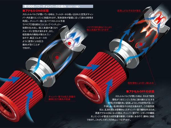 new goods *ZERO1000[ Zero sen] Power Chamber type 2 Vitz RS(DBA-NCP131) 2010.12~ 1NZ-FE [ top fuel ]