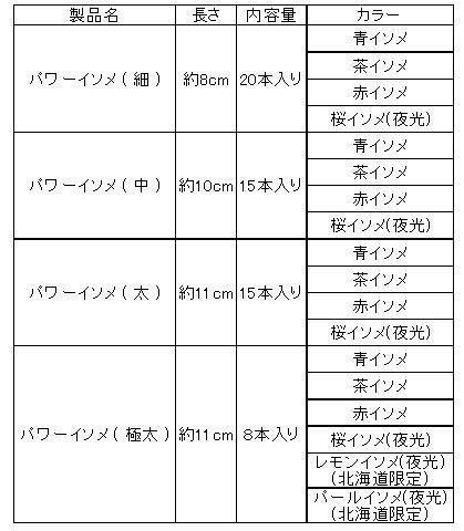 マルキュー パワーイソメ 極太 (XL) 新品_画像3