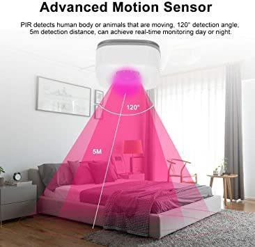 KKmoon 防犯スマートドア・ウィンドウセンサー WIFI PIRモーションセンサー ワイヤレスパッシブ赤外線検出器 セキュリ_画像5