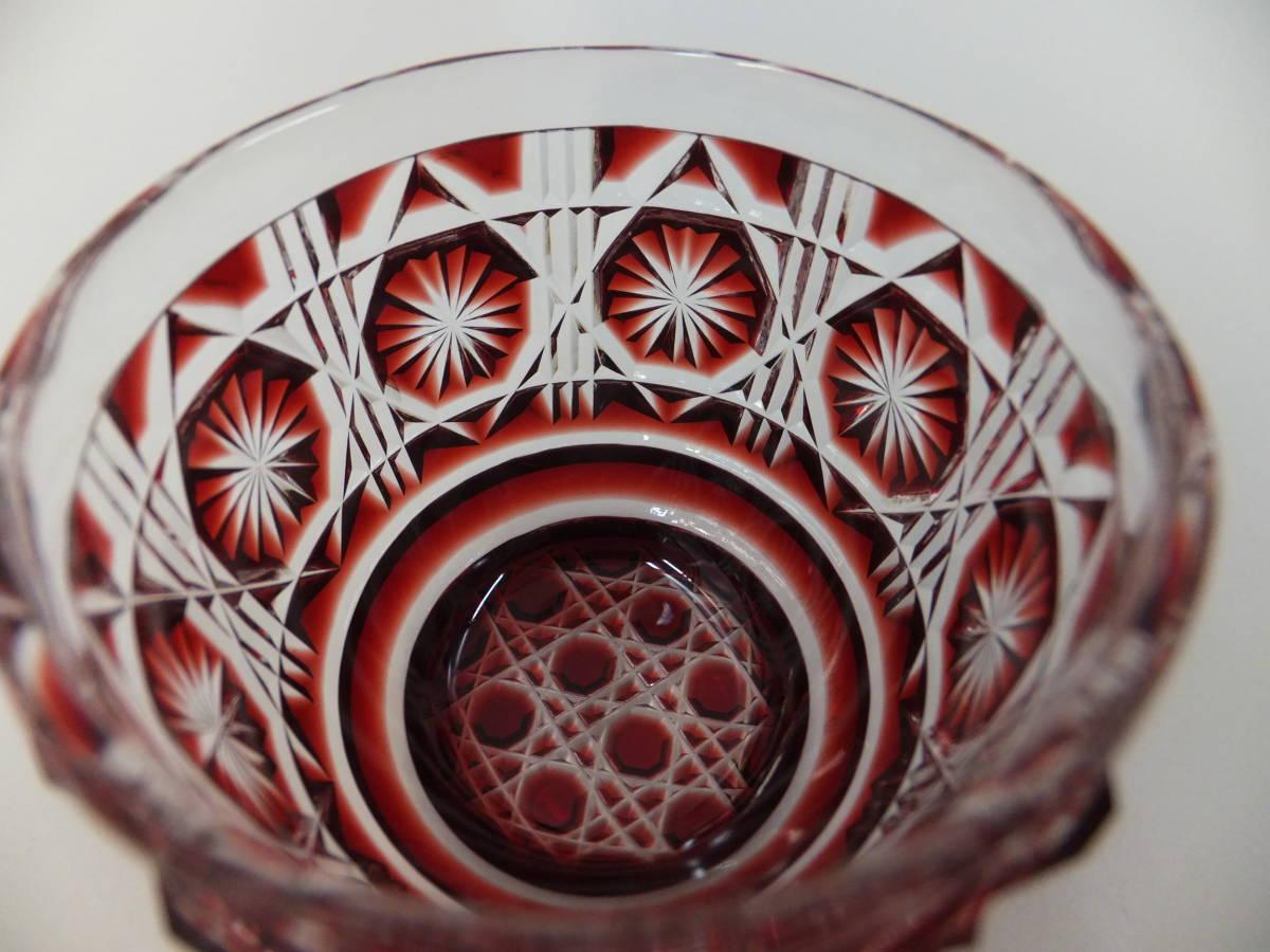 工芸品祭 芸術祭 島津 薩摩切子 SHIMADZU 猪口 ぐいみ グラス コップ ショット 赤_画像7