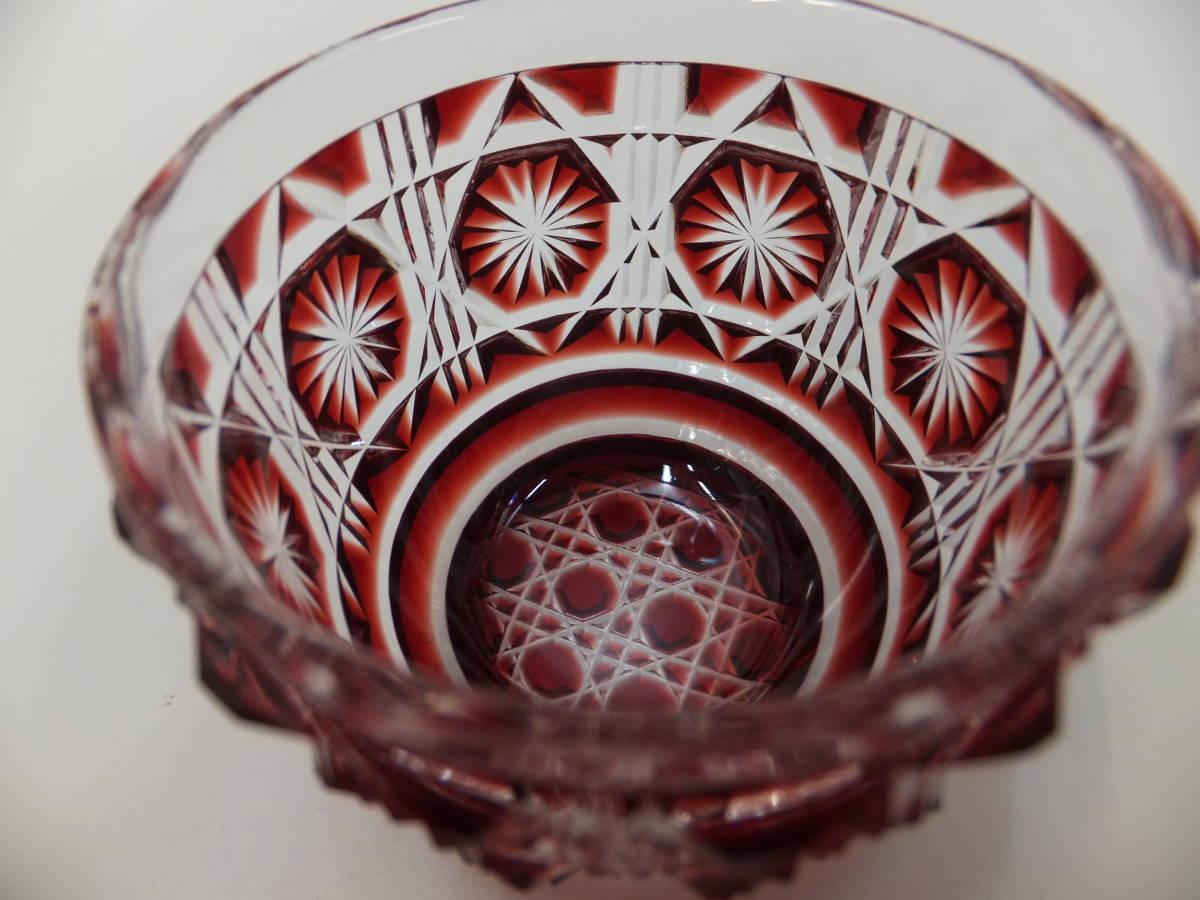 工芸品祭 芸術祭 島津 薩摩切子 SHIMADZU 猪口 ぐいみ グラス コップ ショット 赤_画像6