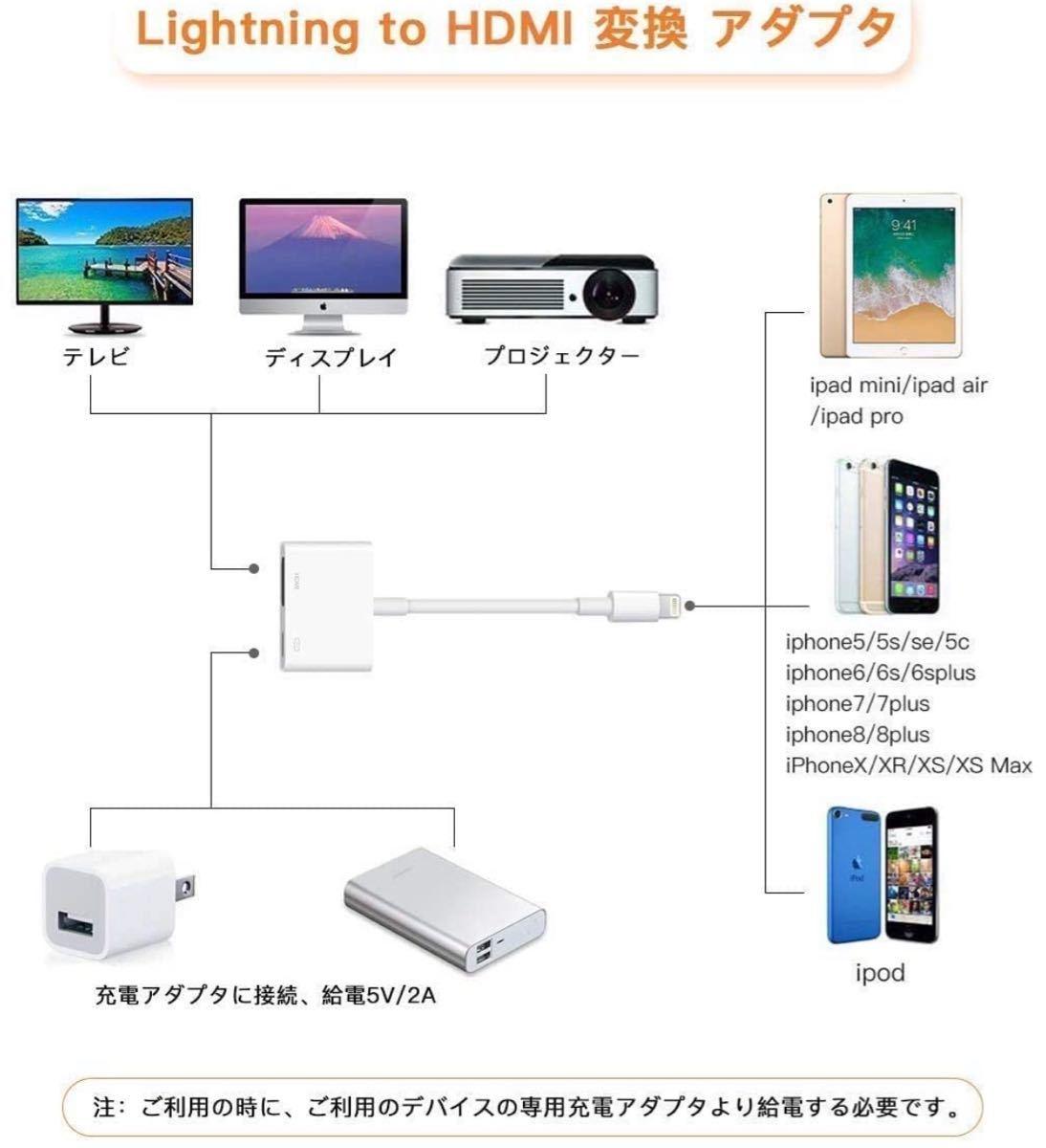iPhone HDMI 変換アダプタ ライトニング 接続ケーブル アダプタ HDMIケーブル Lightning HDMI変換