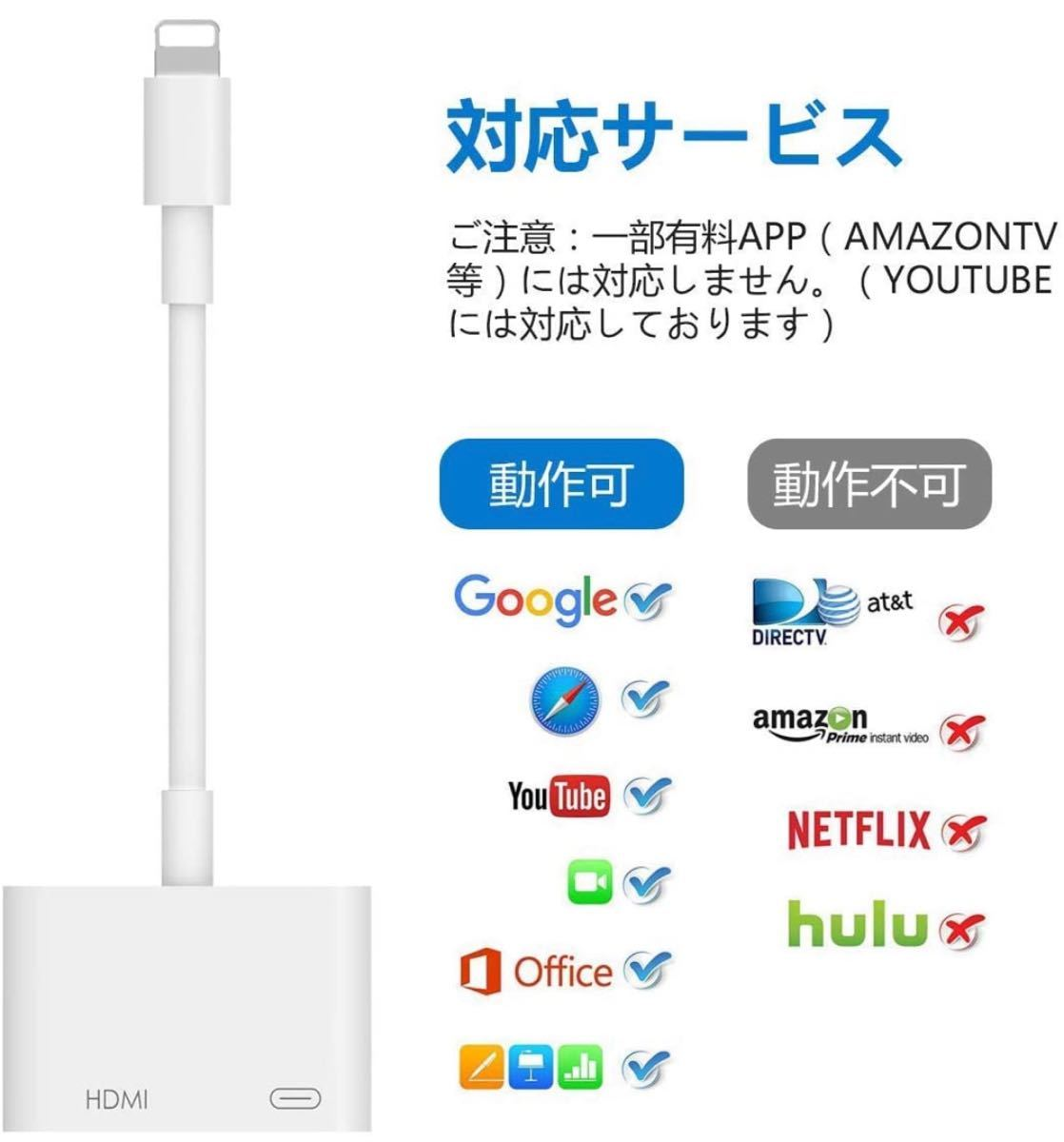 Phone HDMI 変換アダプタ ライトニング 接続ケーブル アダプタ HDMIケーブル