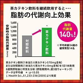 [訳あり(メーカー過剰在庫)]350ml×24本 [トクホ] [訳あり(メーカー過剰在庫)] ヘルシア紅茶 350ml &tim_画像7