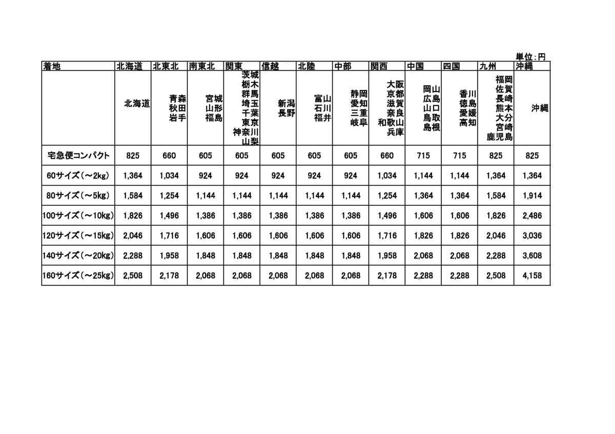 ●開封済み未使用品 リンナイ 業務用ガス炊飯器 RR-300C 3升炊(6L) 都市ガス(12A/13A)用ご来店引取りも歓迎●_※ヤマト宅急便160サイズ発送