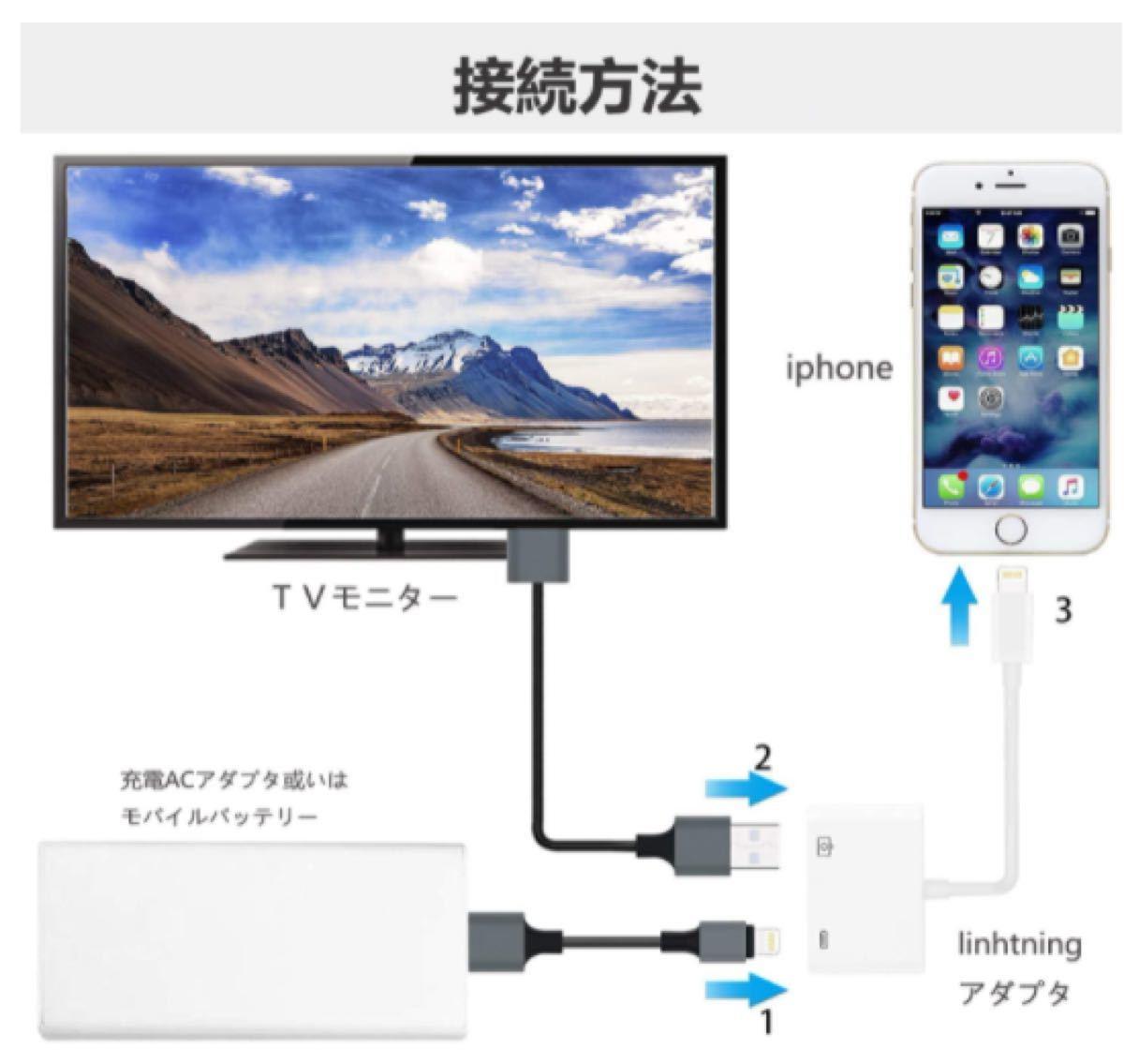HDMI変換ケーブル iPhone iPad HDMI変換アダプタ 高画質