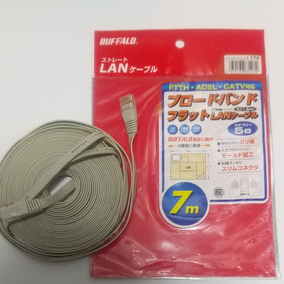 LANケーブル 7m カテゴリー5e 厚さ1.5mm