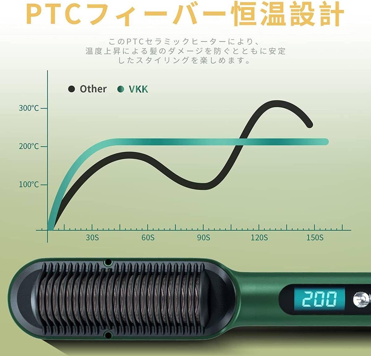 ストレートヒートブラシ 電熱ヘアブラシ ストレートブラシ ダブルマイナスイオン ブラシヘアアイロン PSE認証済