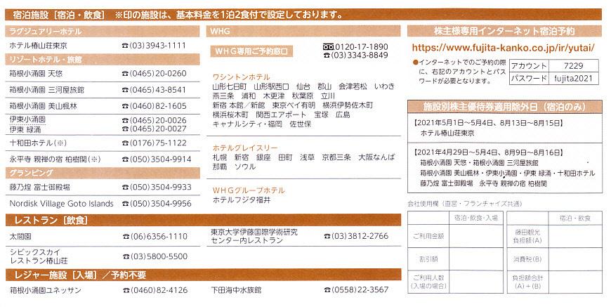 [即決]藤田観光株主優待券 ワシントンホテル50%割引券  -6枚セット-   -送料格安の63円- (有効期間:2021年9月末)_画像2