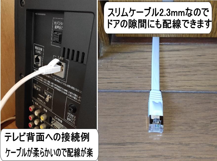 ◇スリムフラットLANケーブル 2m Cat7 高速転送10Gbps/伝送帯域600Mhz RJ45コネクタツメ折れ防止 ノイズ対策シールドケーブル 7SM02