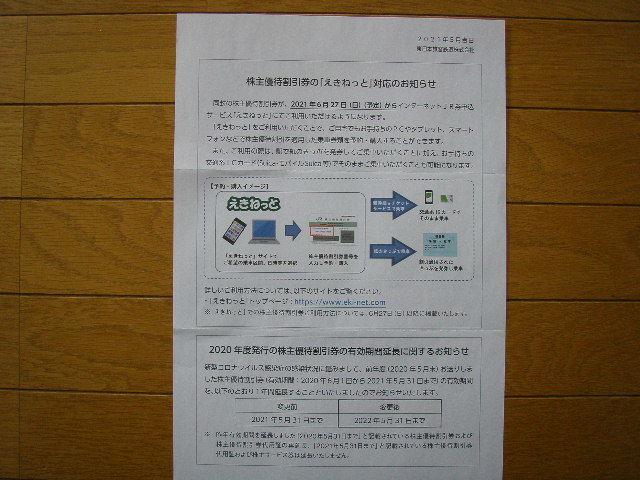 最新 JR東日本の株主優待割引券3枚綴りと株主サービス券 有効期間 2021年6月1日~2022年5月31日_画像5