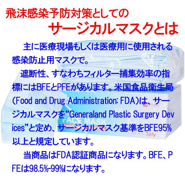 即納 送料無料 マスク 50枚 在庫あり 使い捨て 不織布 淡ブルー 青 医療用タイプ サージカルマスク 国内発送 ウイルス飛沫対策99%カット_画像3