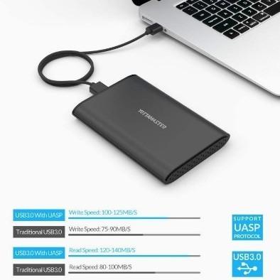 【匿名配送】2.5インチ SSD/HDDケース USB3.0 外付けハードディスクケース 高放熱性 ドライブケース