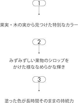 【新品未使用】ピンクrom&nd(ロムアンド)【正規品】JLティント(#06フィグフィグ)5.5g口紅5.5g_画像4