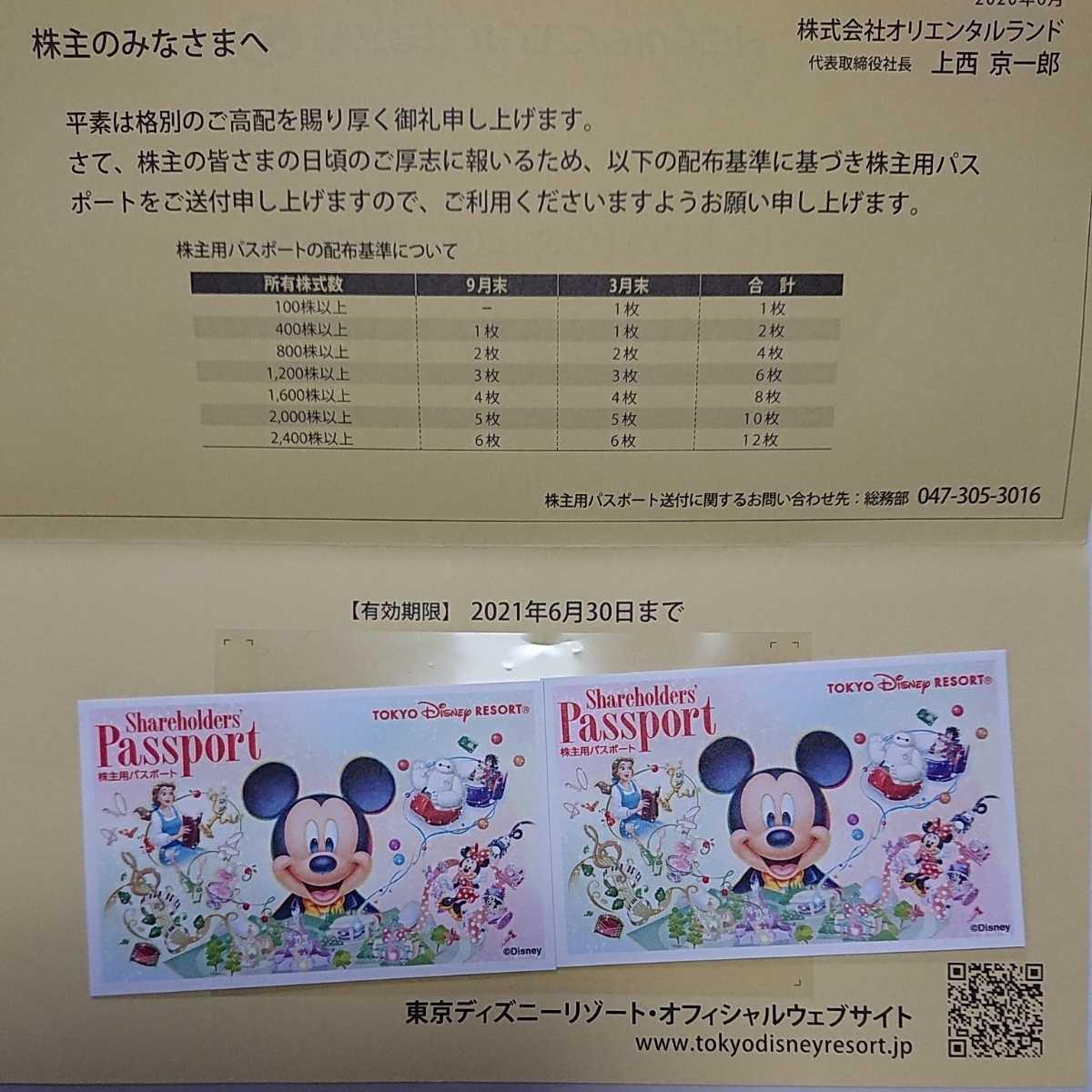 【送料無料】東京ディズニーリゾート株主優待パスポート二枚組_画像1