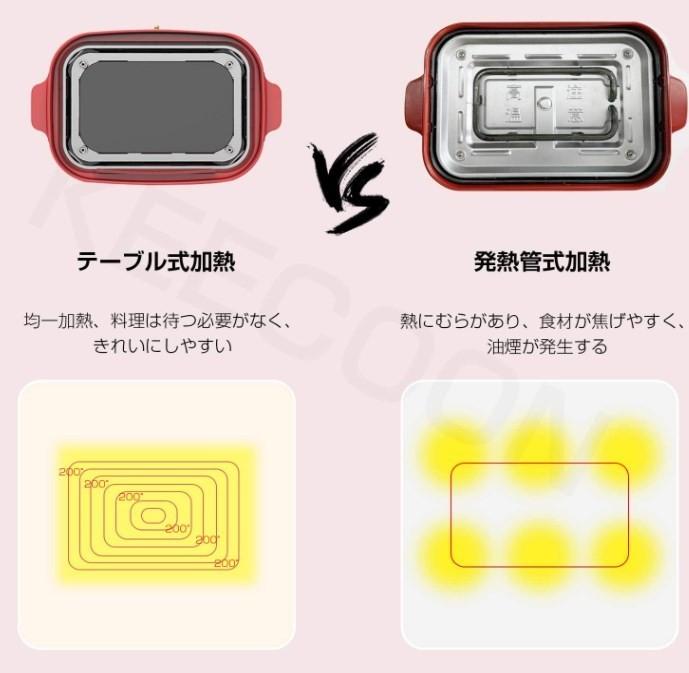 [新品] ホットプレート 多機能 焼肉 2枚セット 1200W 無段階温度調節