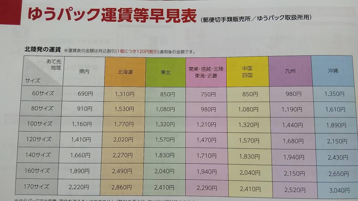 日本酒 日本盛すっきり辛口 糖質プリン体ゼロ3Lパック×4本 _画像4