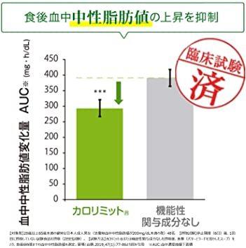 1.新カロリミット1袋 ファンケル (FANCL) (新) カロリミット (約30回分) 90 粒 [機能性表示食品] ご案内手_画像7