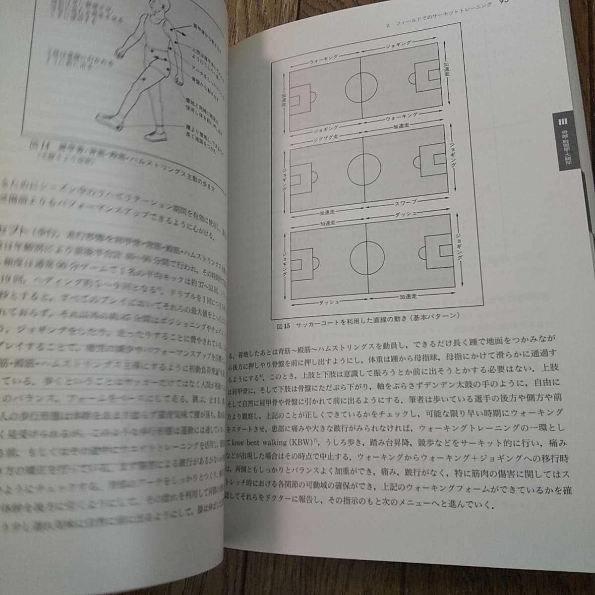 ☆アスレティックリハビリステーション☆アスレチックトレーナー☆スポーツトレーナー☆定価5600円_画像6