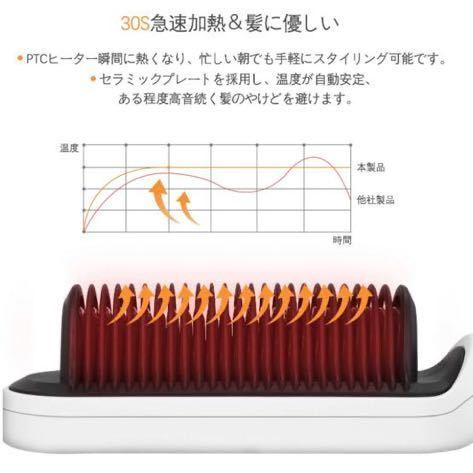 ストレートヒートブラシ ヘアアイロン ストレート&カール両用 火傷防止 急速加熱 5階段温度調節 静電気防止 マイナスイオンオートオフ機能