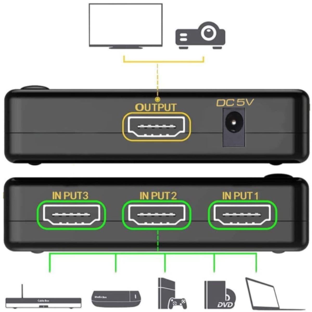 Dorros HDMI分配器 2.0 HDMI切替器 HDMIセレクター 3入力1出力 4K@60Hz HDCP2.2 リモコン